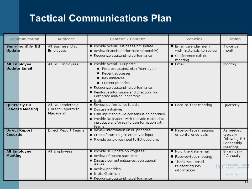 Tactical Communications Plan