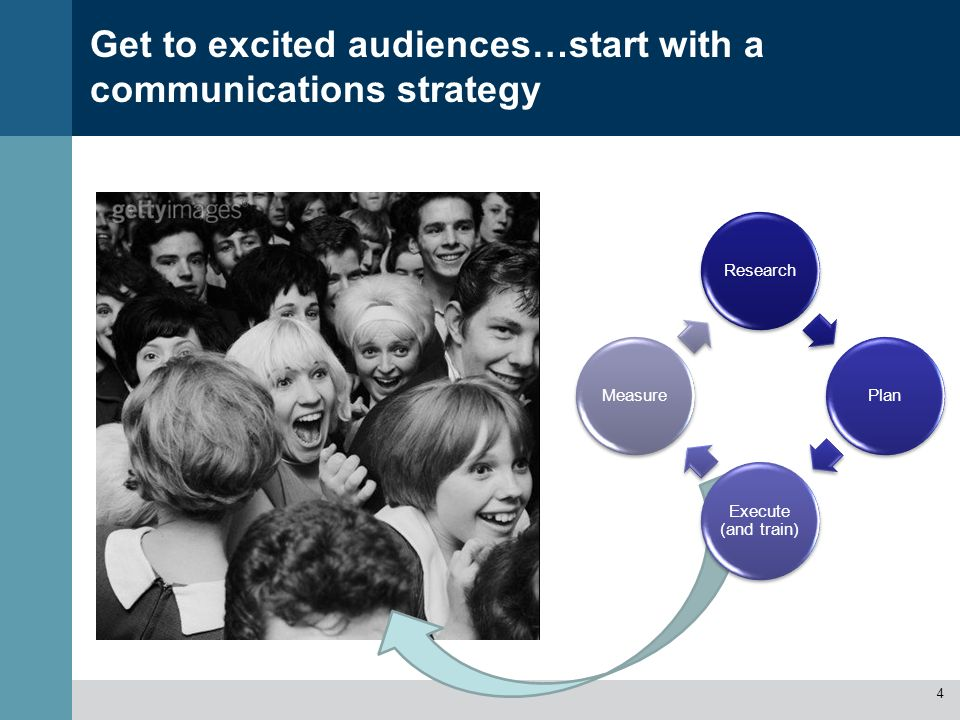 Get to excited audiences…start with a communications strategy