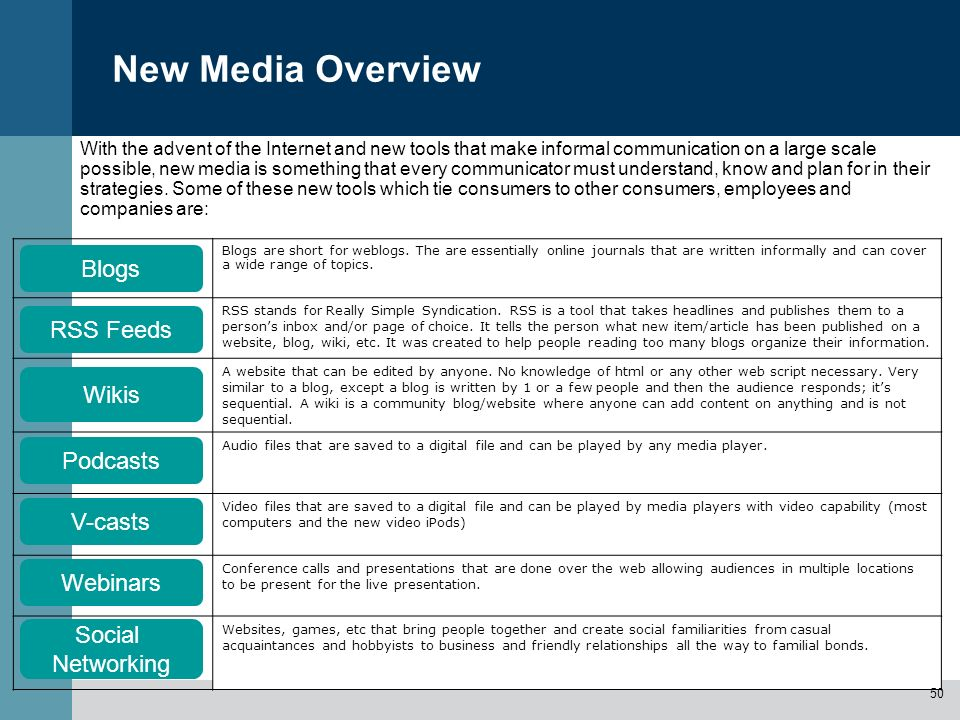 New Media Overview Blogs RSS Feeds Wikis Podcasts V-casts Webinars