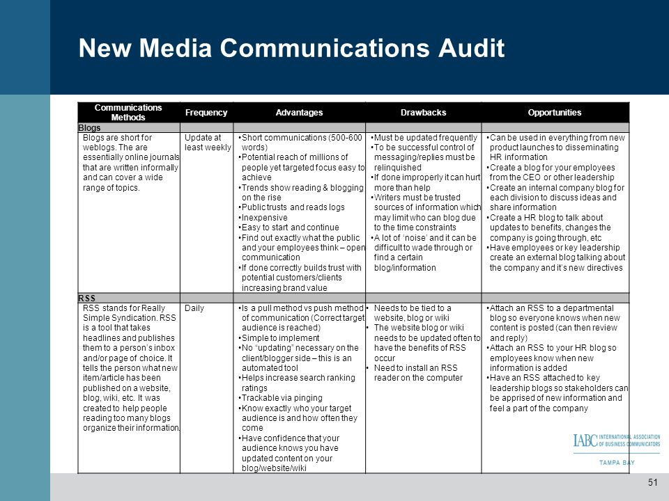 communications audit 2 survey objectives • the enhancement of communication programs often start with a communications audit, a method of research that determines how your core.