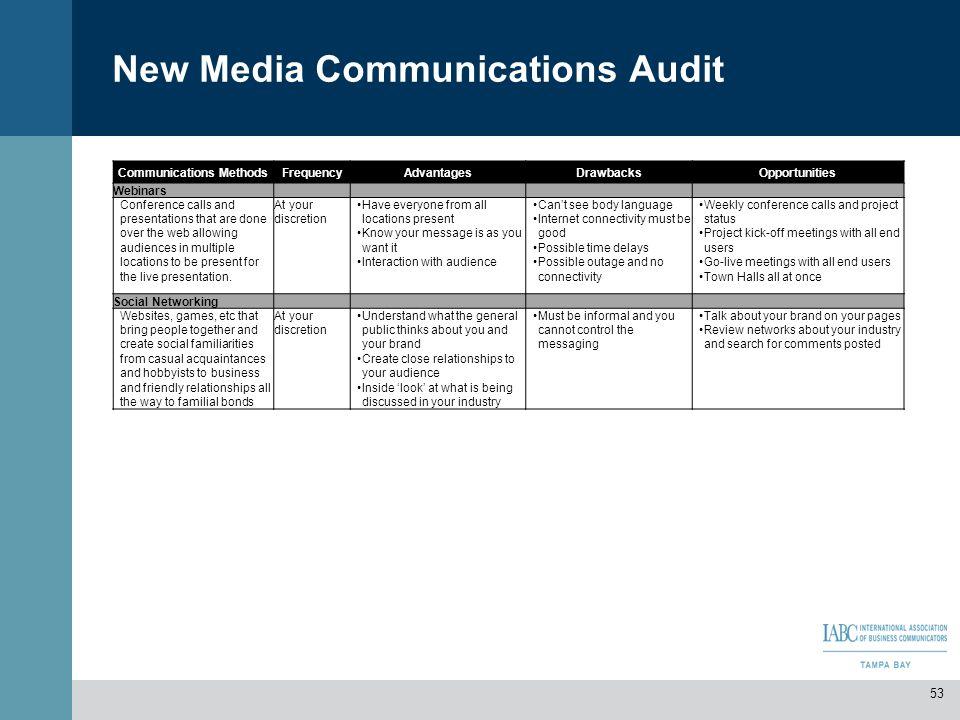 New Media Communications Audit