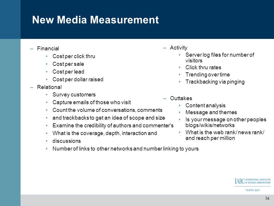 New Media Measurement Financial Activity Cost per click thru