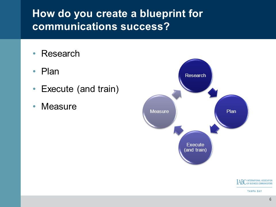 How do you create a blueprint for communications success