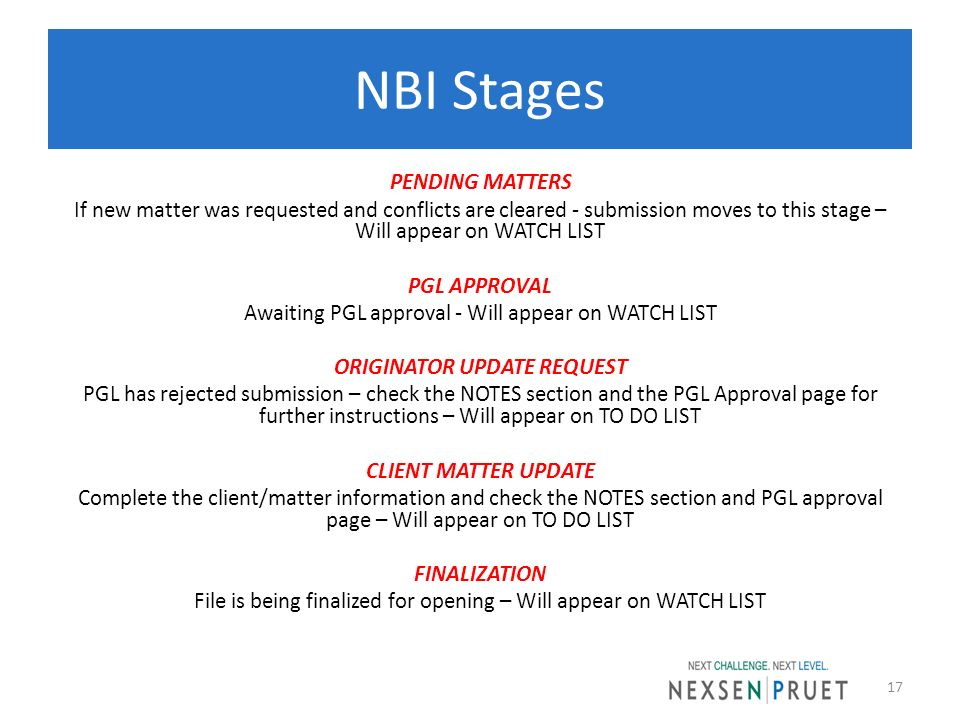 NBI Stages PENDING MATTERS. If new matter was requested and conflicts are cleared - submission moves to this stage – Will appear on WATCH LIST.