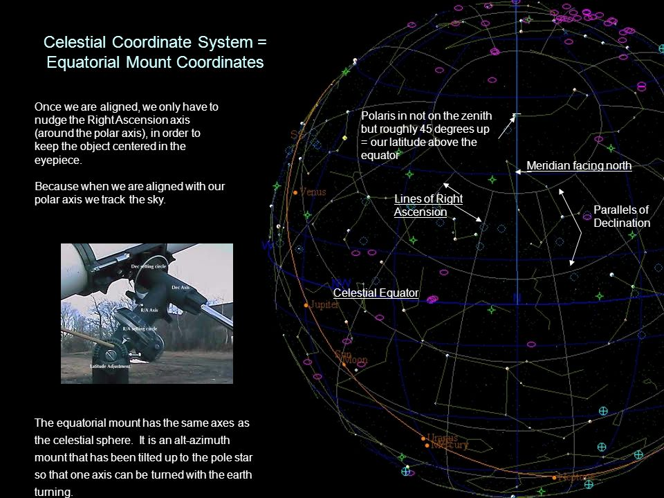 Celestial Coordinate System = Equatorial Mount Coordinates