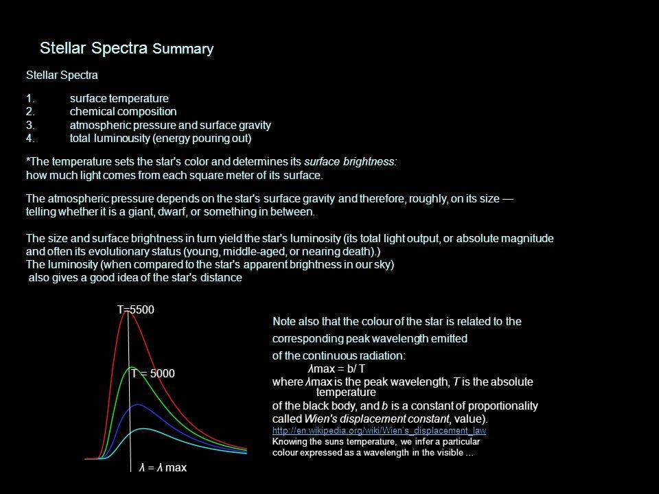 Stellar Spectra Summary