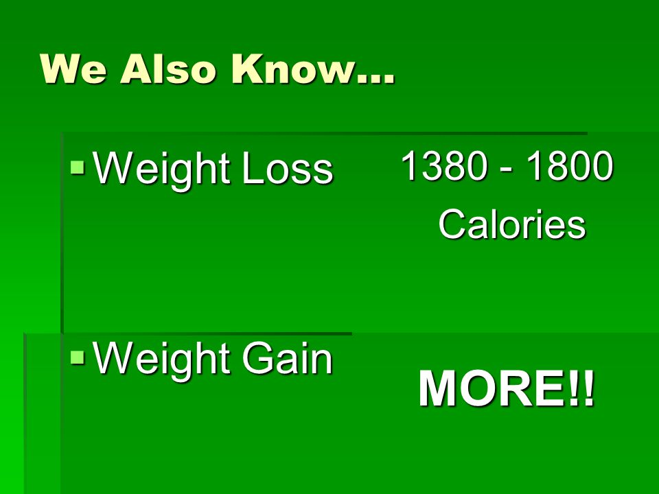 MORE!! Weight Loss Weight Gain We Also Know… 1380 - 1800 Calories