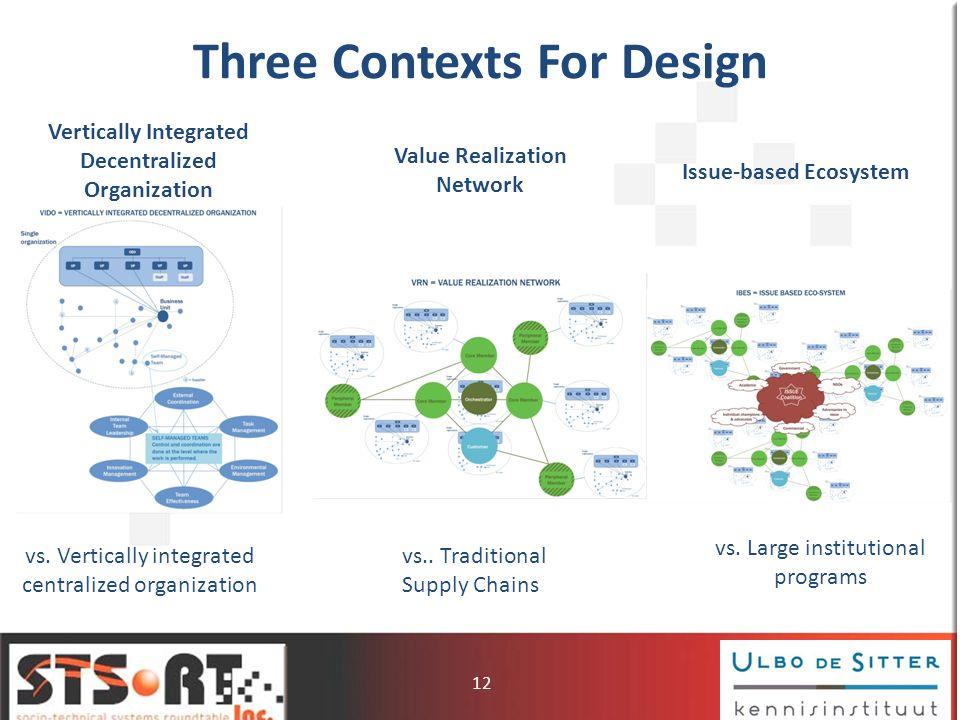 Three Contexts For Design