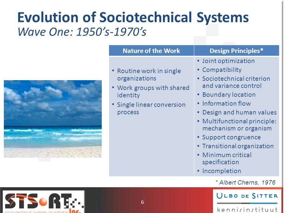 Evolution of Sociotechnical Systems Wave One: 1950's-1970's