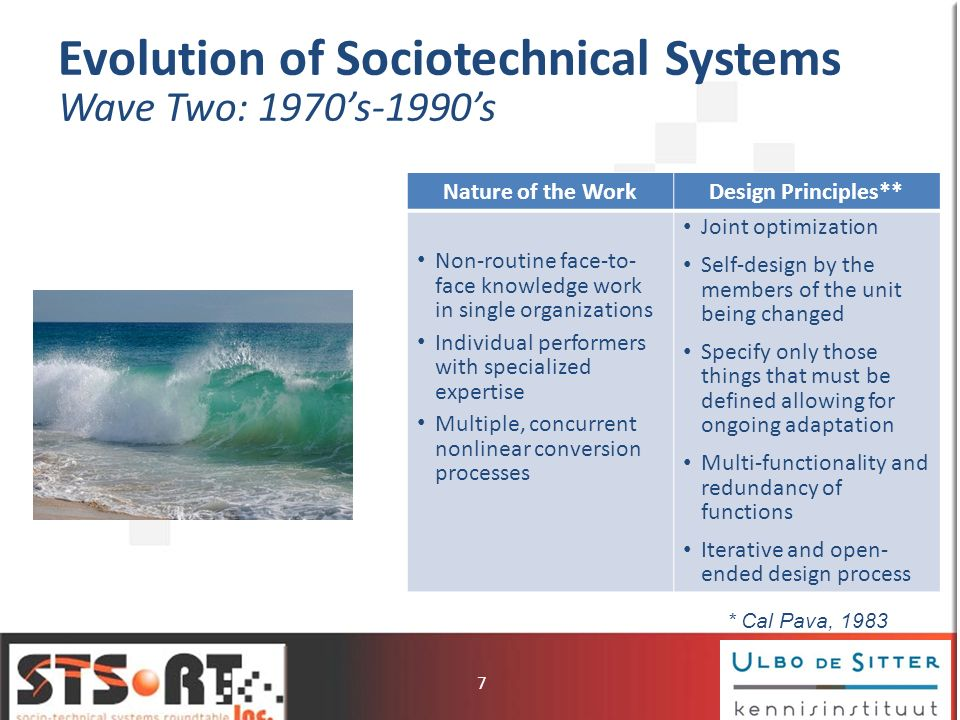 Evolution of Sociotechnical Systems Wave Two: 1970's-1990's