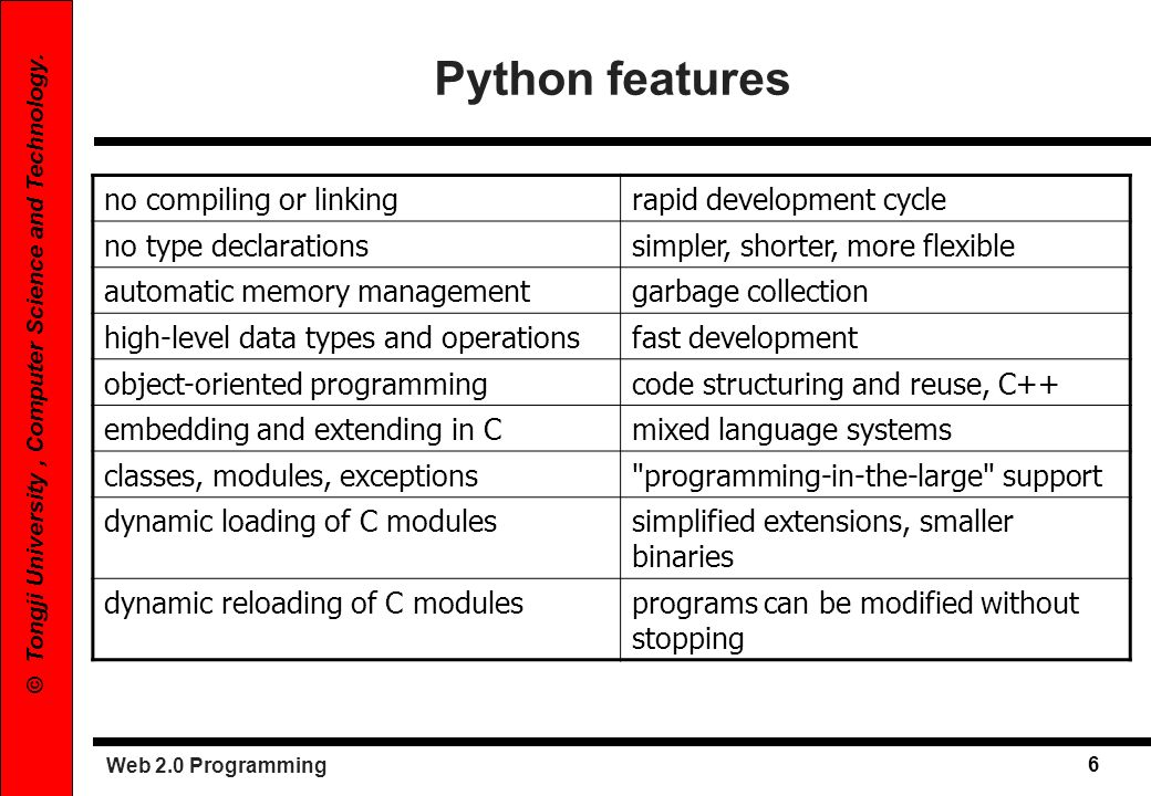 Python features no compiling or linking rapid development cycle