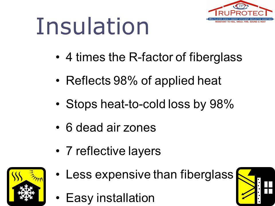 Insulation 4 times the R-factor of fiberglass
