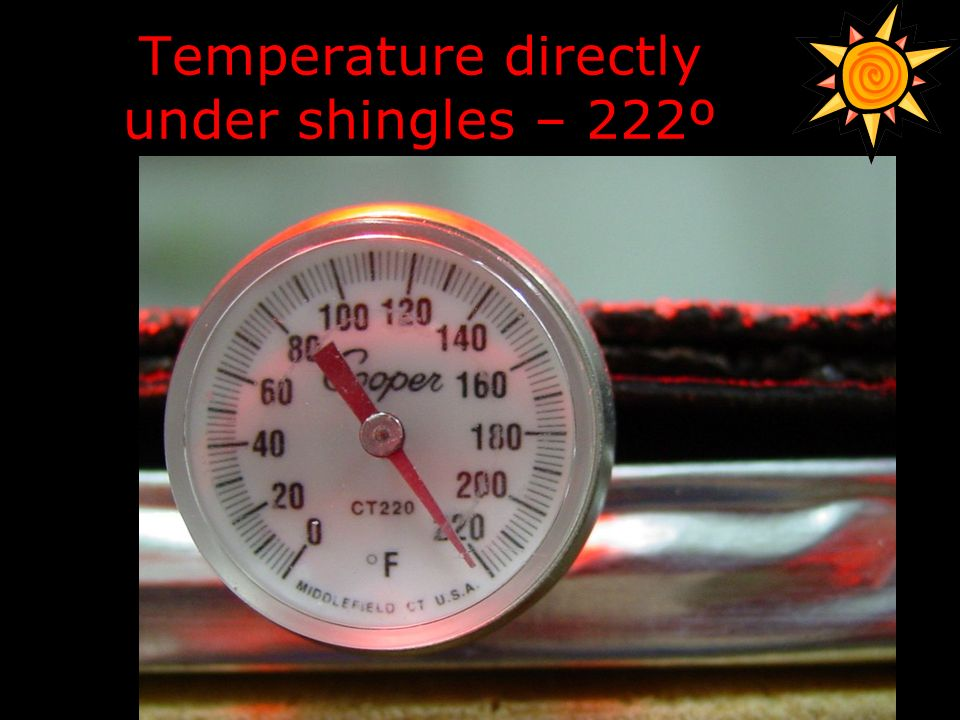 Temperature directly under shingles – 222º