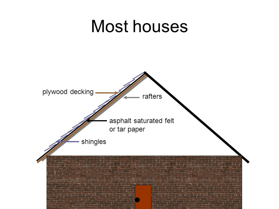 Most houses plywood decking rafters