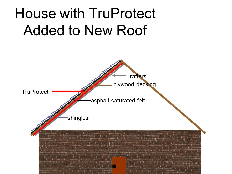 House with TruProtect Added to New Roof