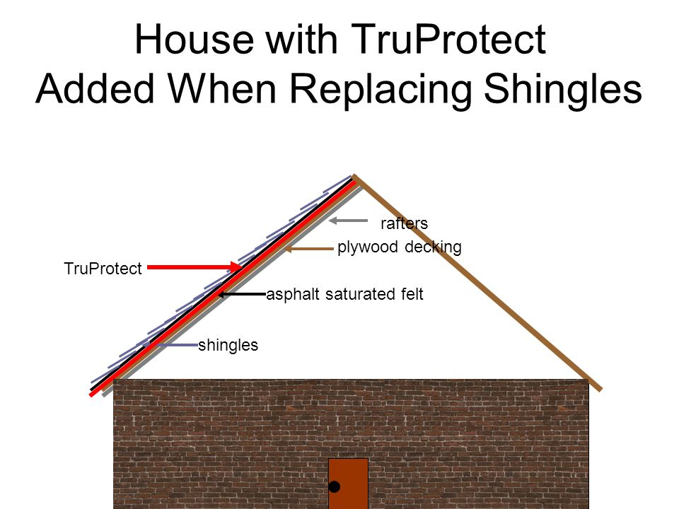 House with TruProtect Added When Replacing Shingles