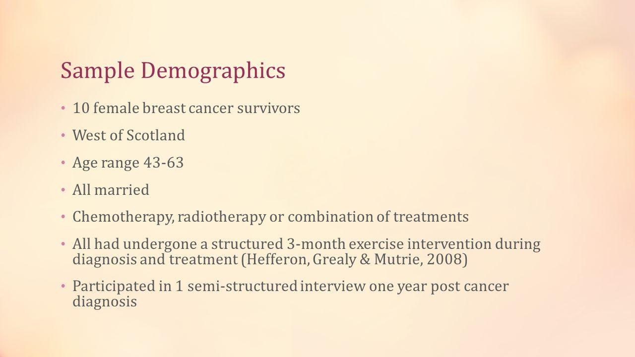 Sample Demographics 10 female breast cancer survivors West of Scotland