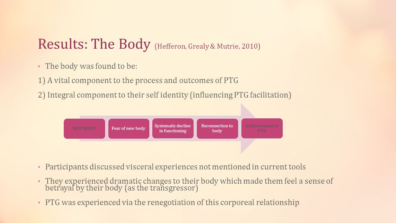 Results: The Body (Hefferon, Grealy & Mutrie, 2010)