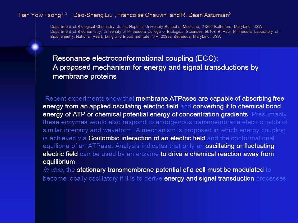 Resonance electroconformational coupling (ECC):