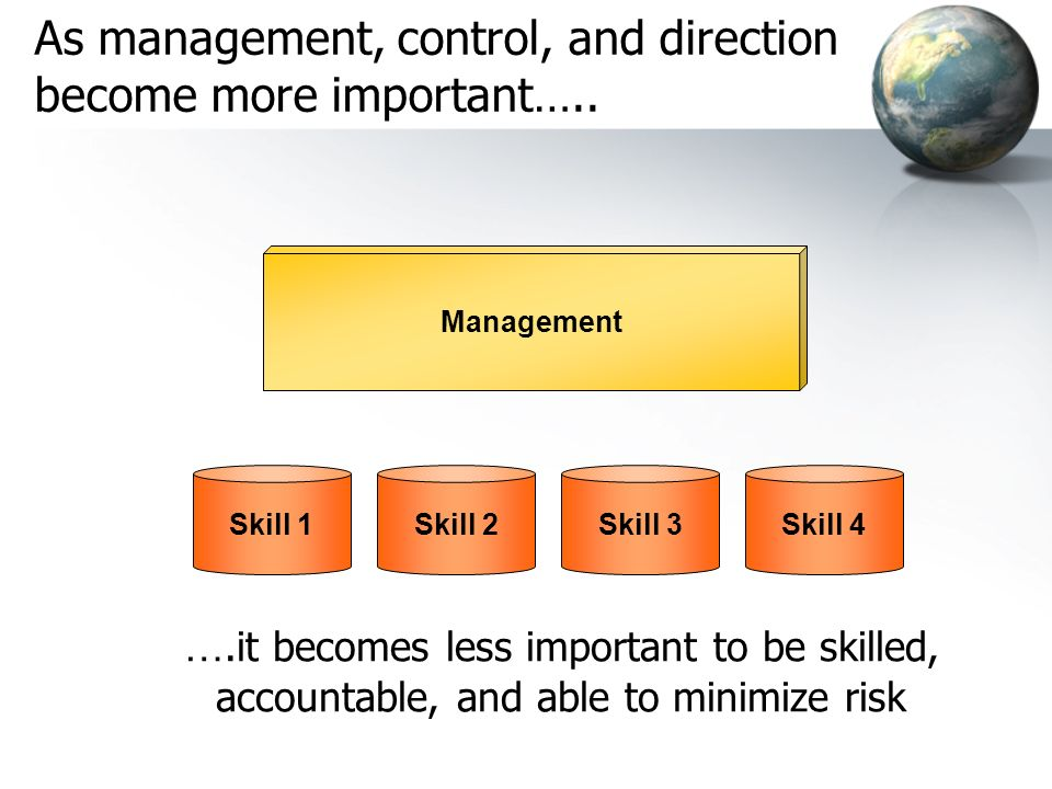 As management, control, and direction become more important…..