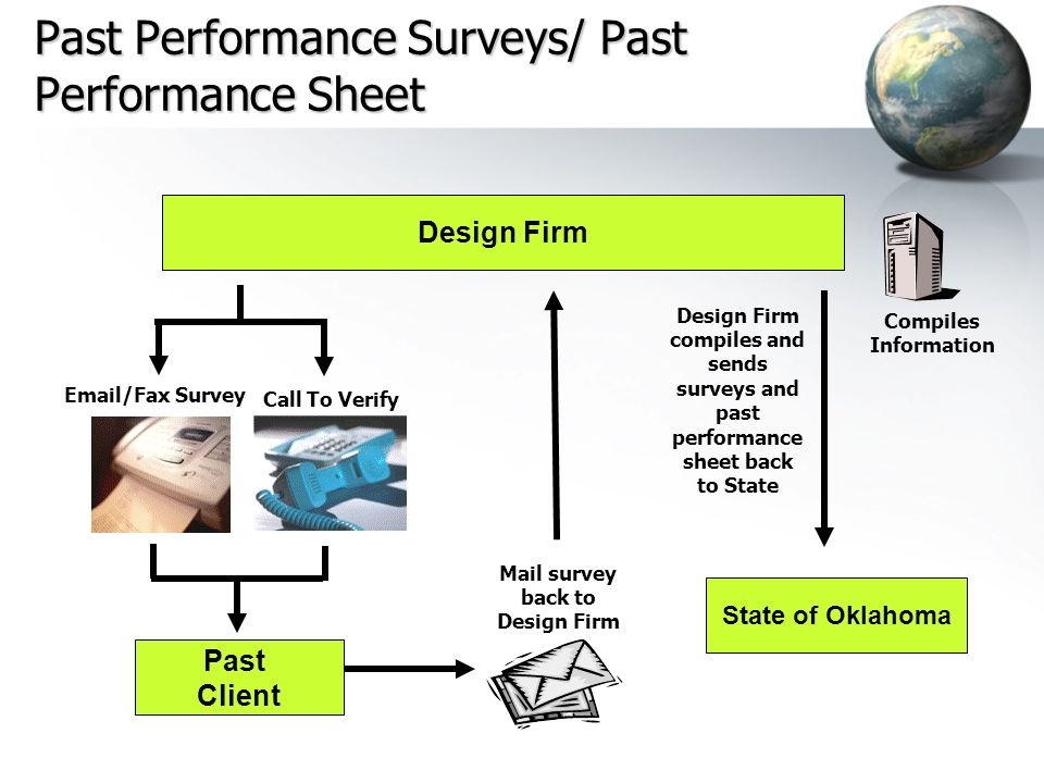Past Performance Surveys/ Past Performance Sheet