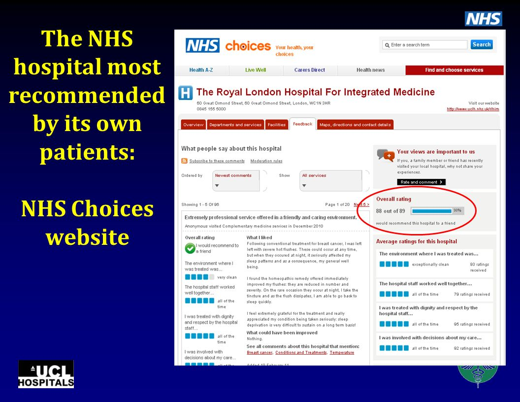 The NHS hospital most recommended by its own patients: NHS Choices website