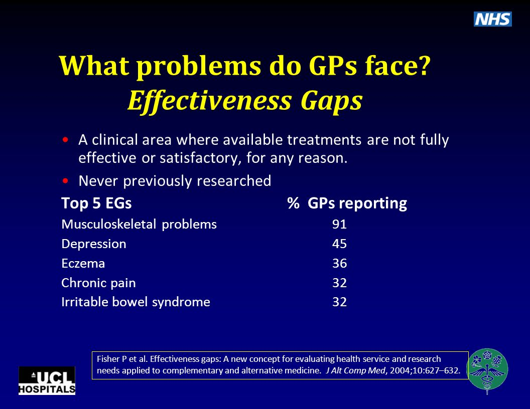 What problems do GPs face Effectiveness Gaps