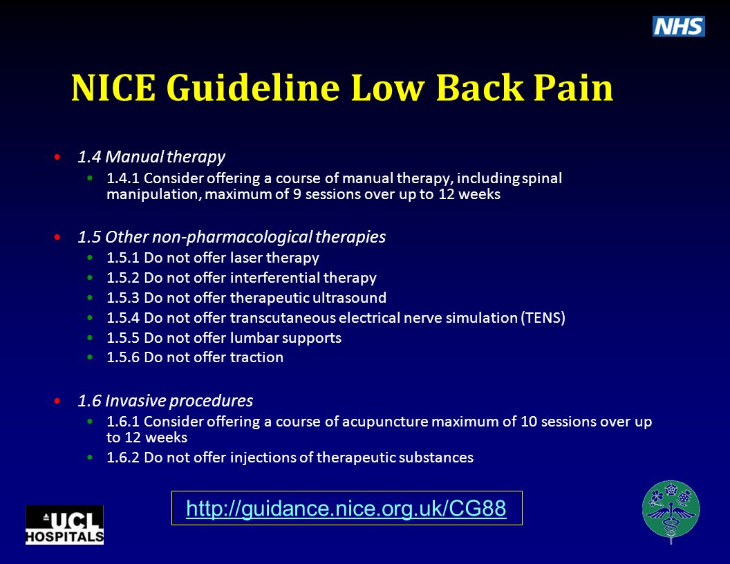 NICE Guideline Low Back Pain
