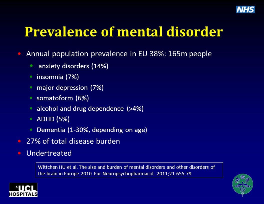 Prevalence of mental disorder