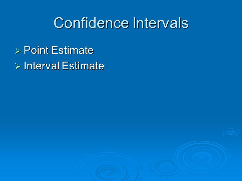 Confidence Intervals Point Estimate Interval Estimate