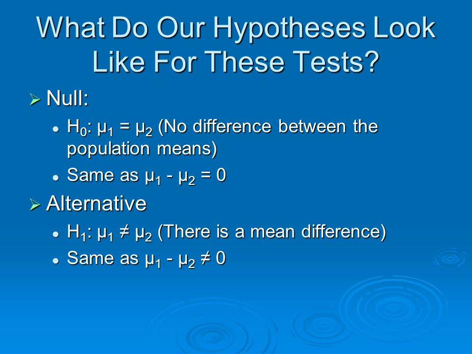What Do Our Hypotheses Look Like For These Tests