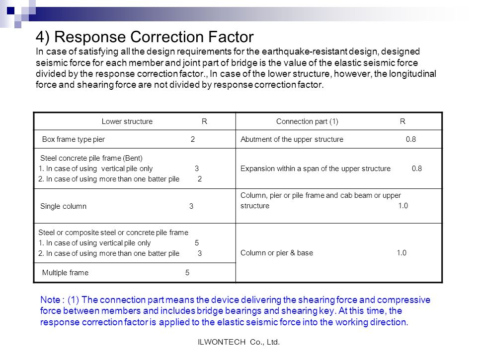 4) Response Correction Factor In case of satisfying all the design requirements for the earthquake-resistant design, designed seismic force for each member and joint part of bridge is the value of the elastic seismic force divided by the response correction factor., In case of the lower structure, however, the longitudinal force and shearing force are not divided by response correction factor.