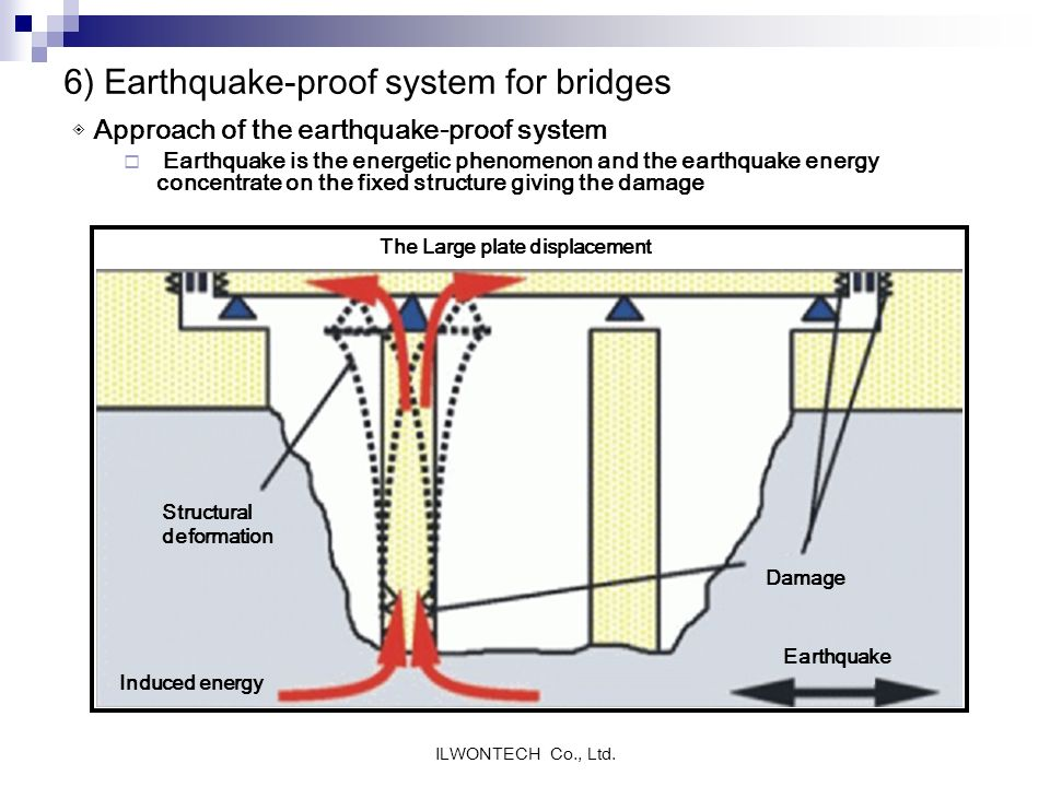 6) Earthquake-proof system for bridges