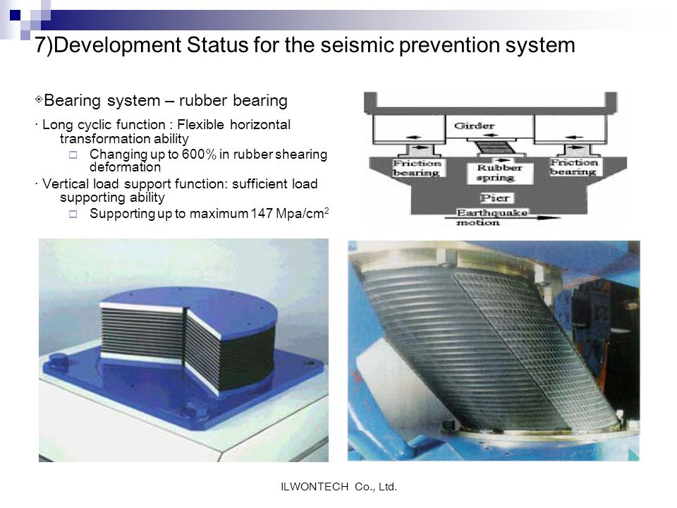 7)Development Status for the seismic prevention system ◈Bearing system – rubber bearing
