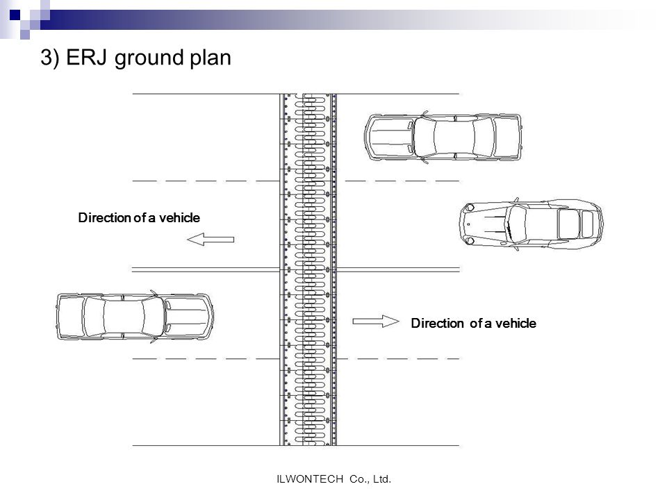 3) ERJ ground plan Direction of a vehicle course of a vehicle