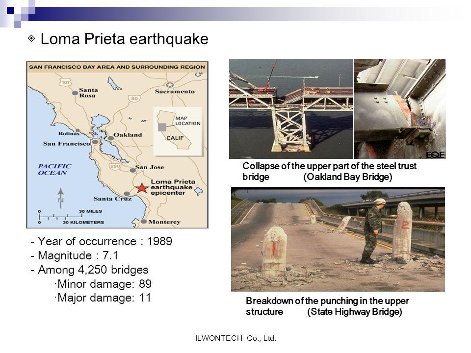 ◈ Loma Prieta earthquake