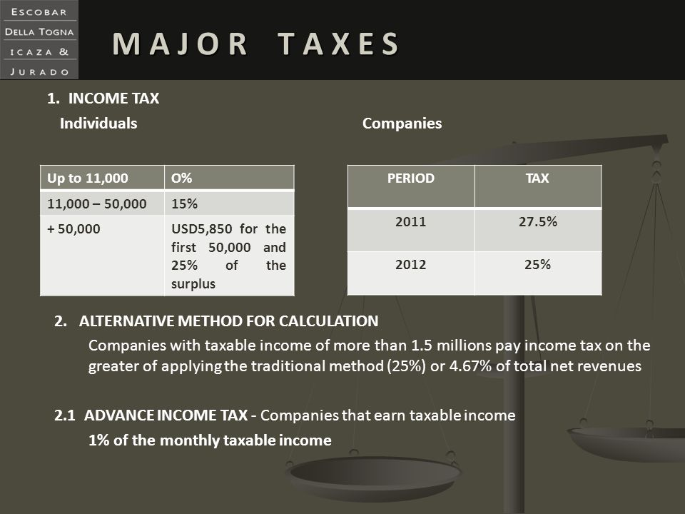 M A J O R T A X E S 1. INCOME TAX Individuals Companies