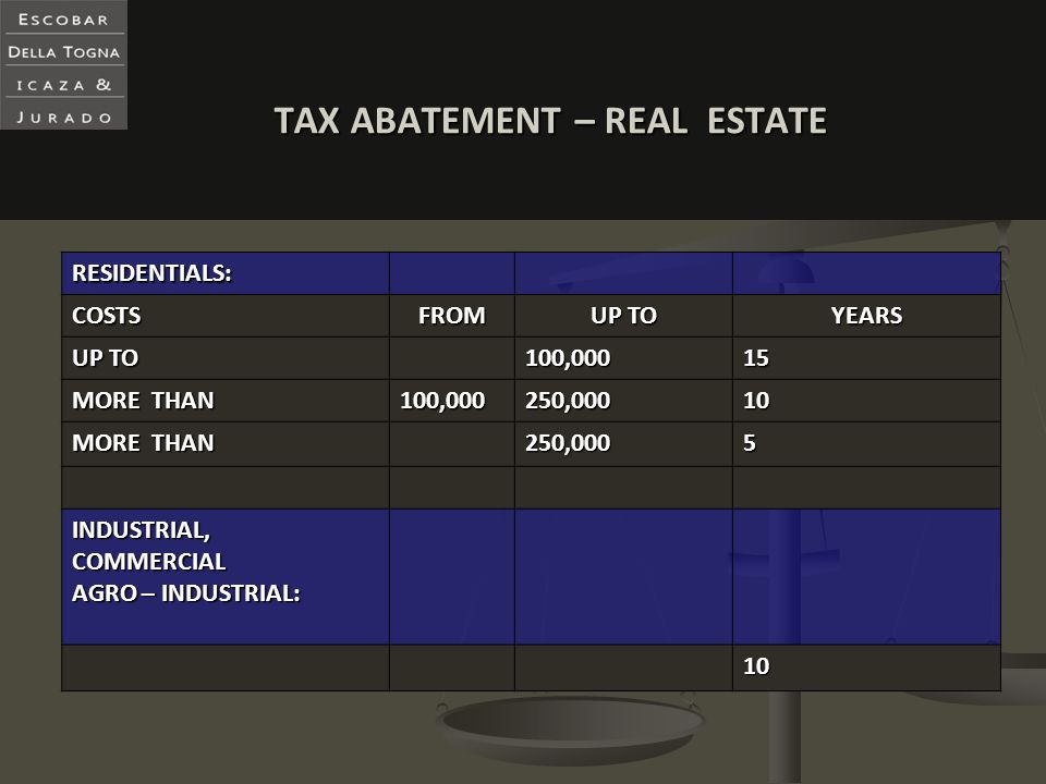 TAX ABATEMENT – REAL ESTATE