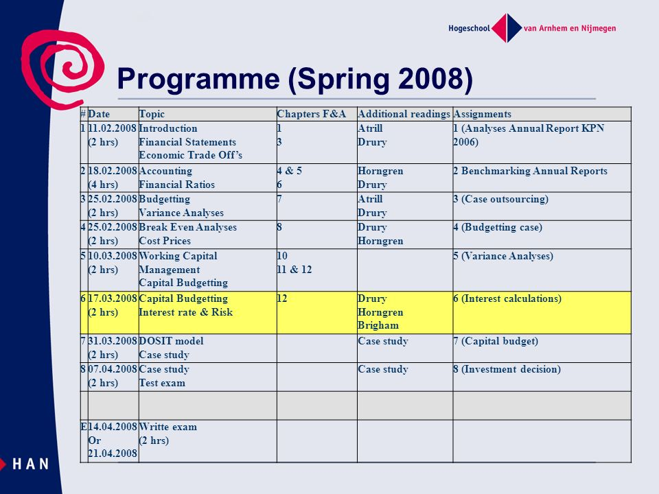 Programme (Spring 2008) 25/03/2017 # Date Topic Chapters F&A