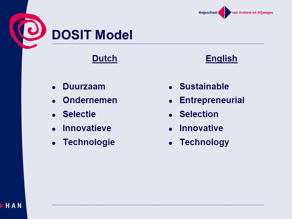 DOSIT Model Dutch Duurzaam Ondernemen Selectie Innovatieve Technologie
