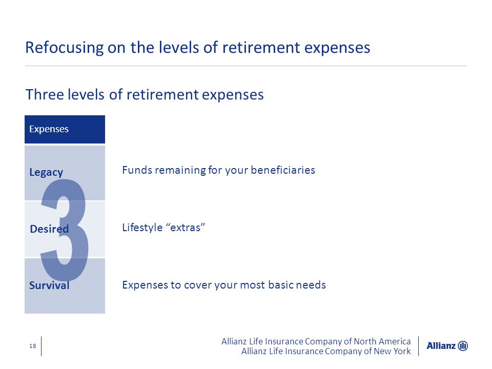 Refocusing on the levels of retirement expenses