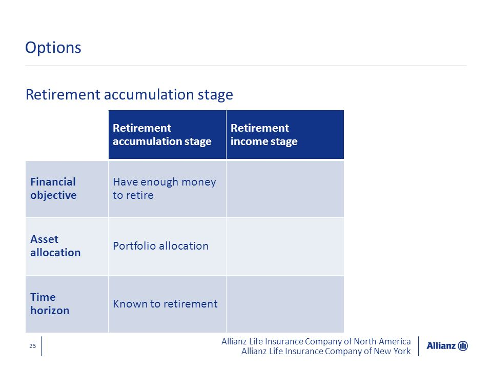 Options Retirement accumulation stage Retirement accumulation stage
