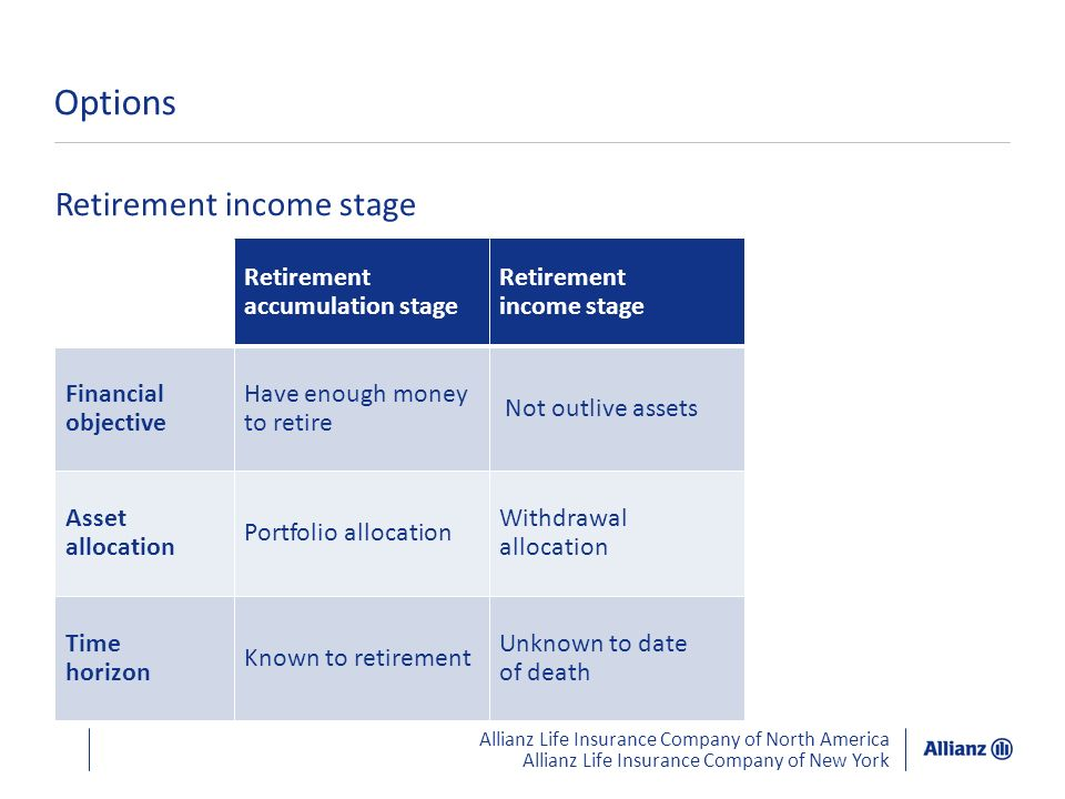 Options Retirement income stage Retirement accumulation stage