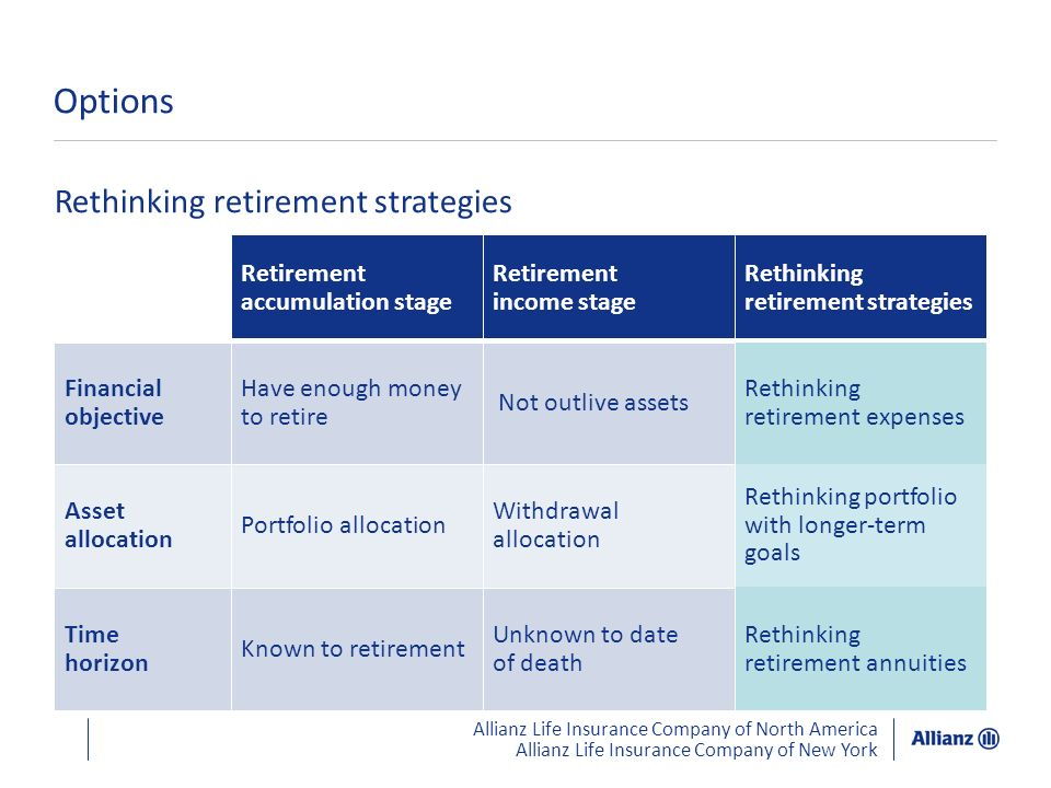 Options Rethinking retirement strategies Retirement accumulation stage