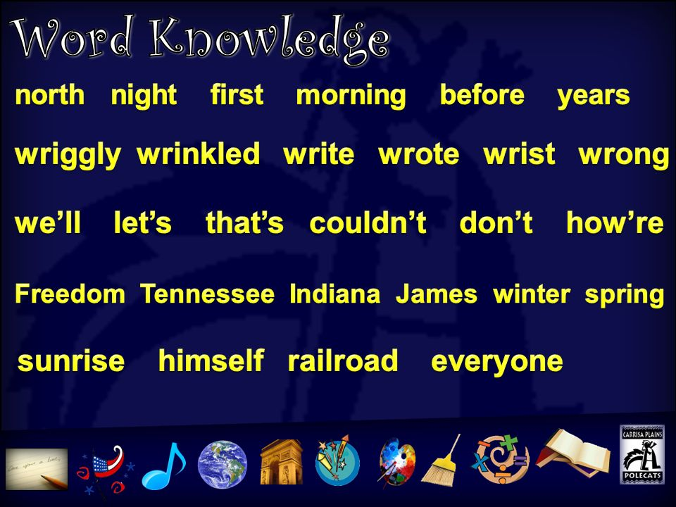 Word Knowledge wriggly wrinkled write wrote wrist wrong