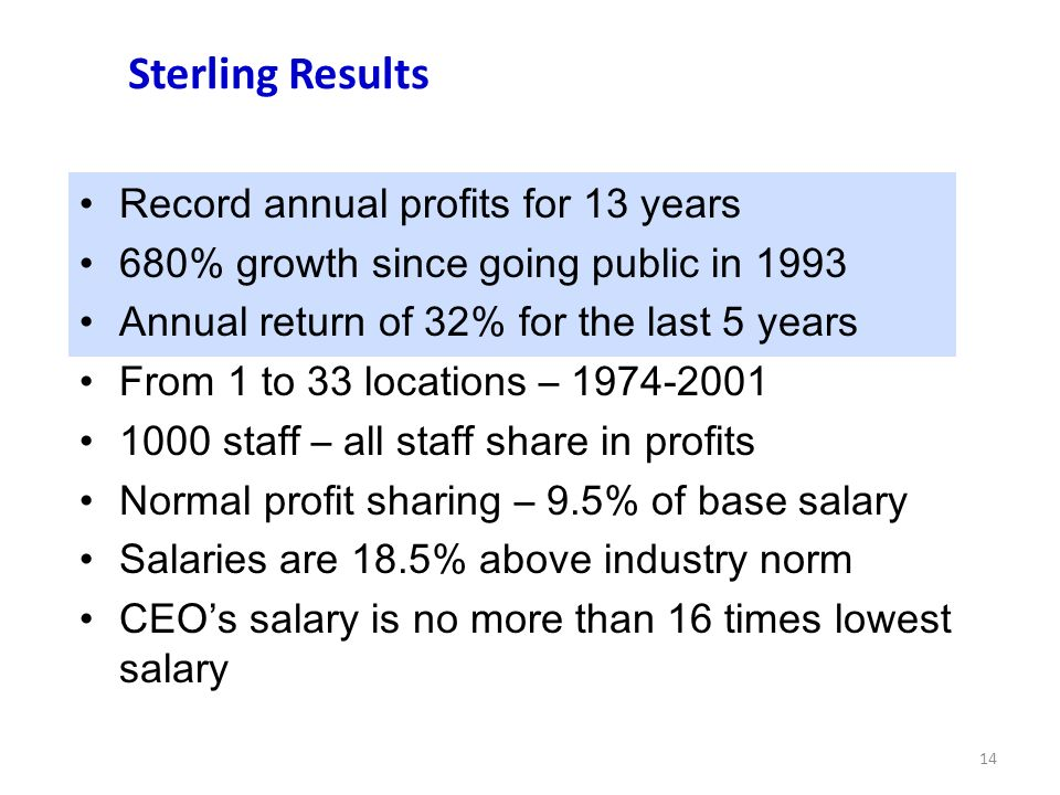 Sterling Results Record annual profits for 13 years