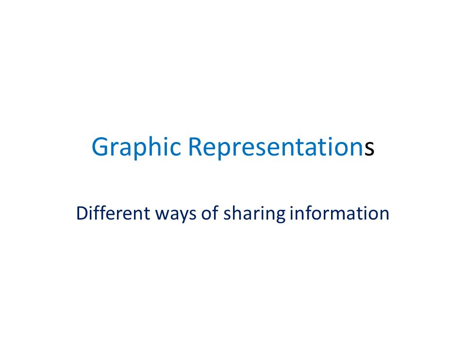 Graphic Representations