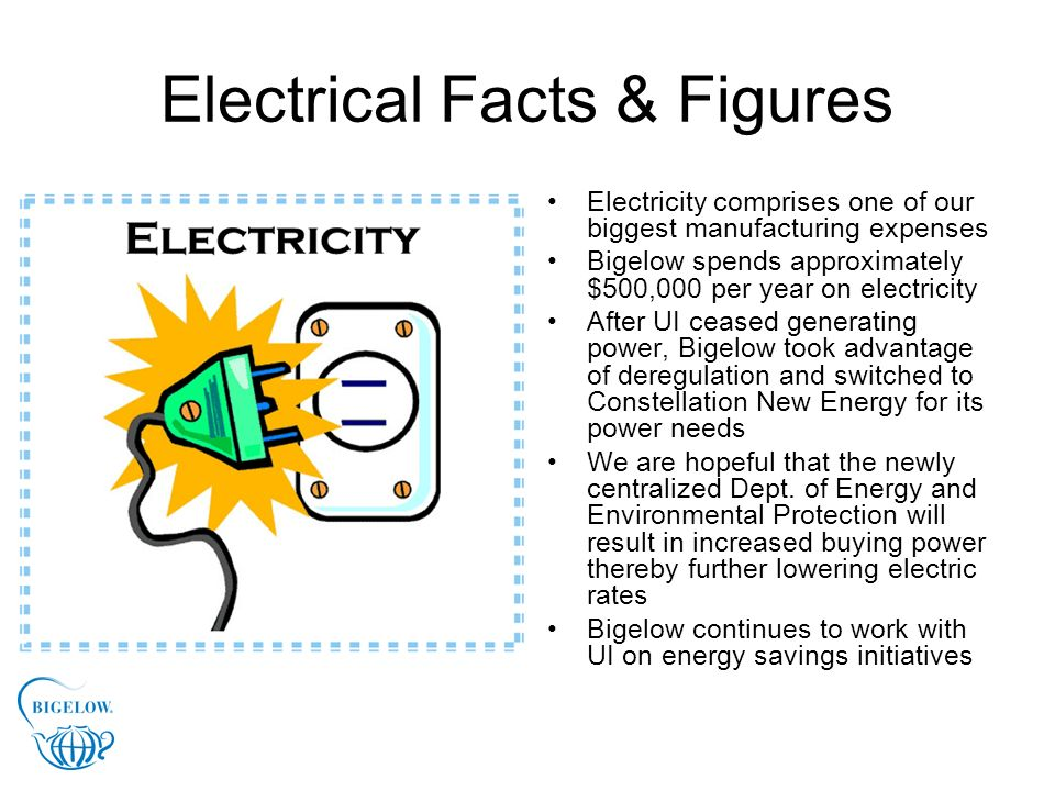 Electrical Facts & Figures