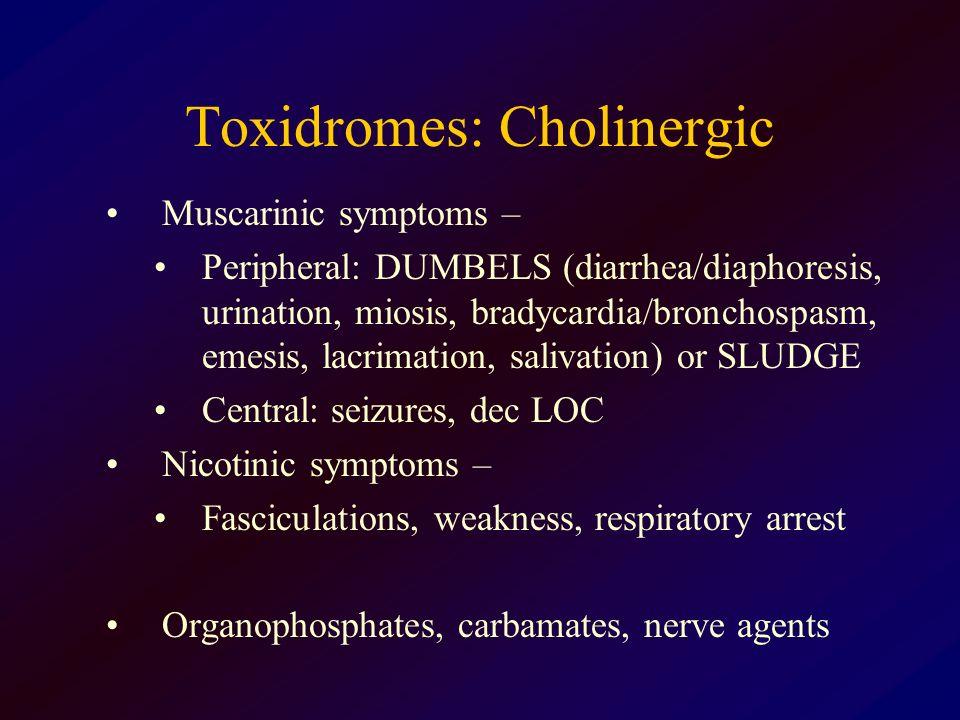 Toxidromes: Cholinergic