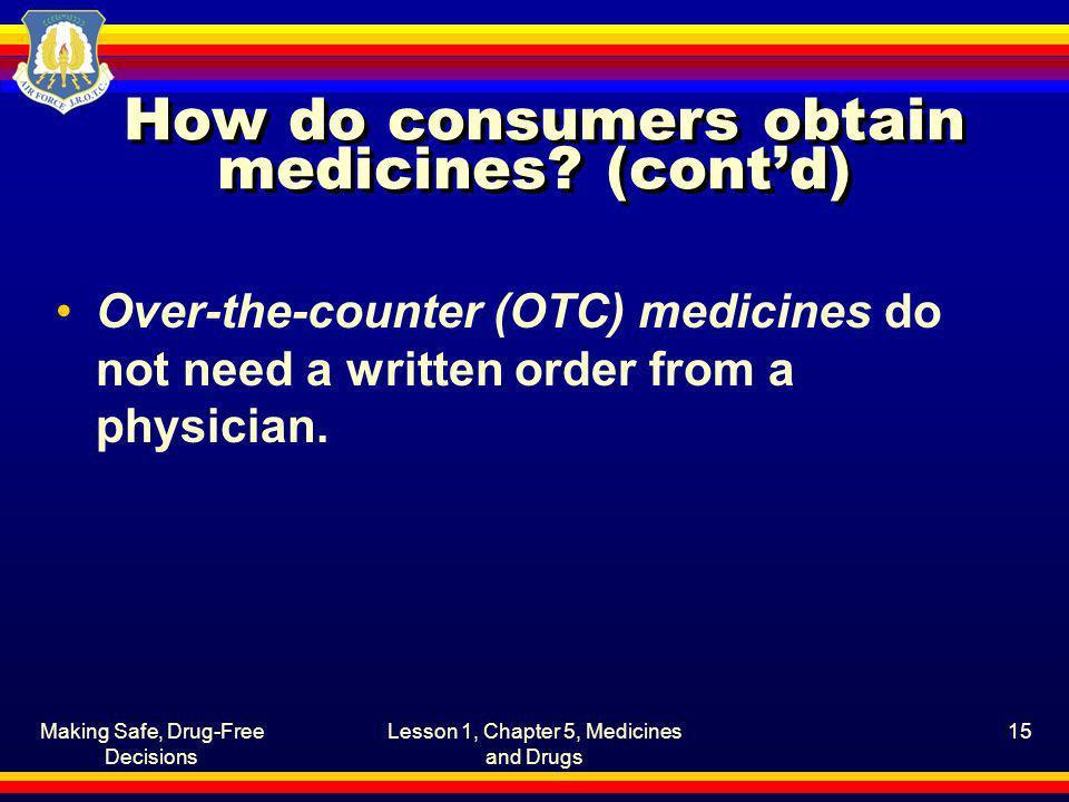 How do consumers obtain medicines (cont'd)